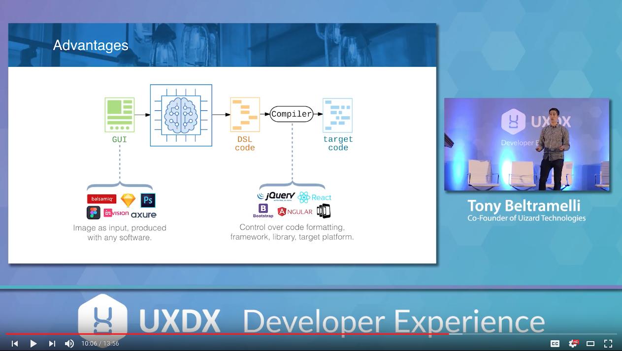 Tony-UXDX