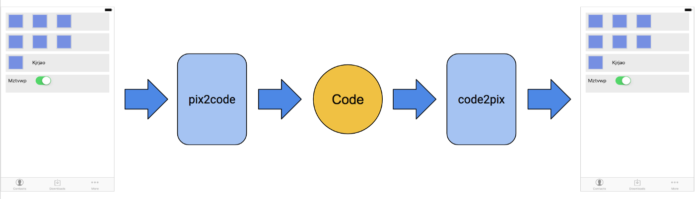 code2pix-img-1