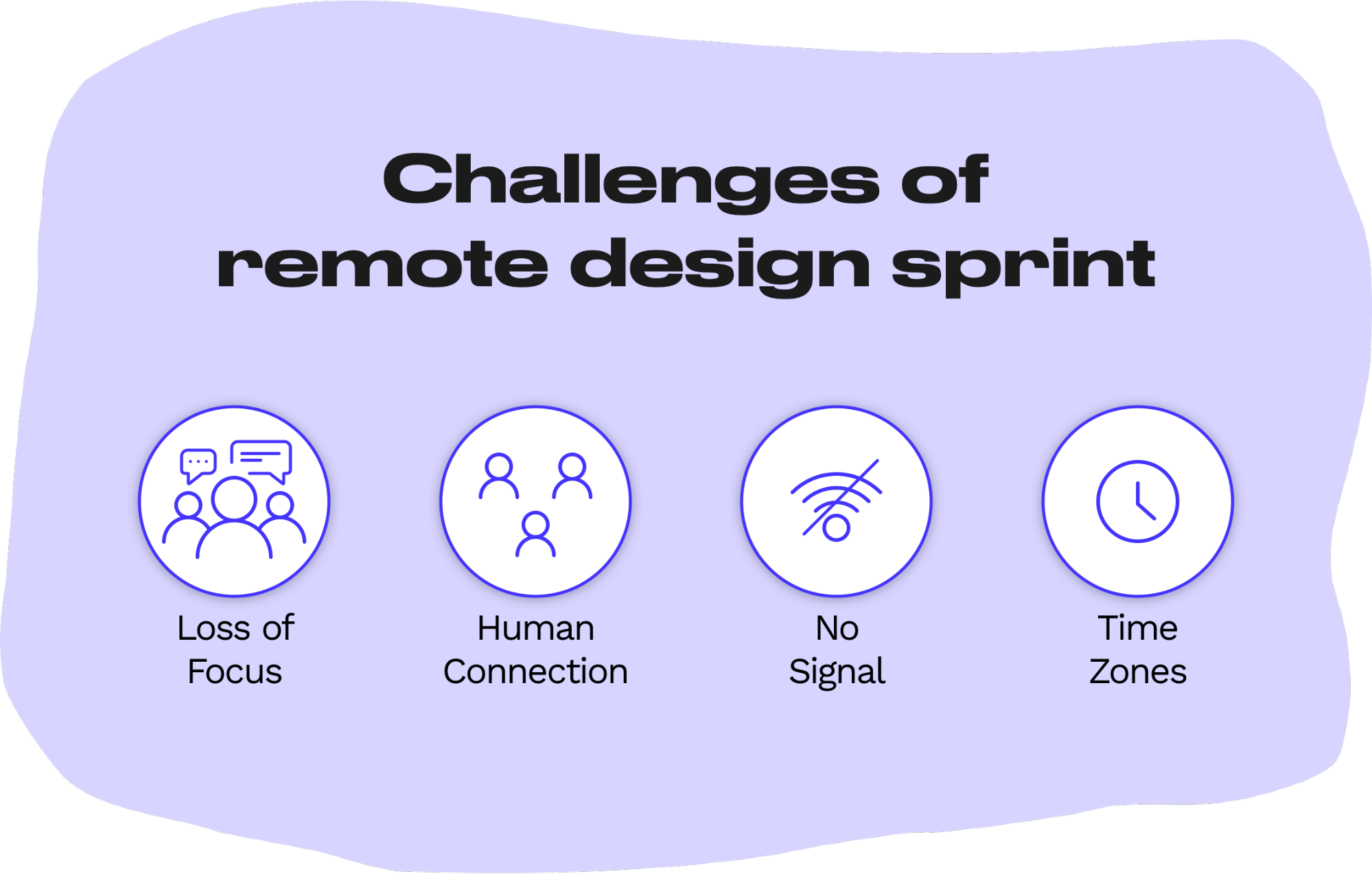 Challenges-of-remote-sprint