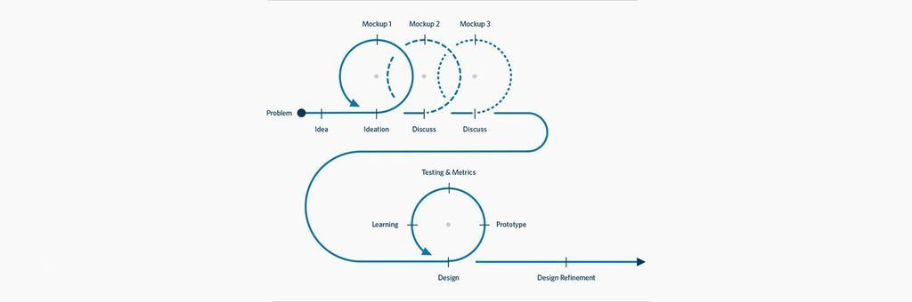 Design process.jpeg