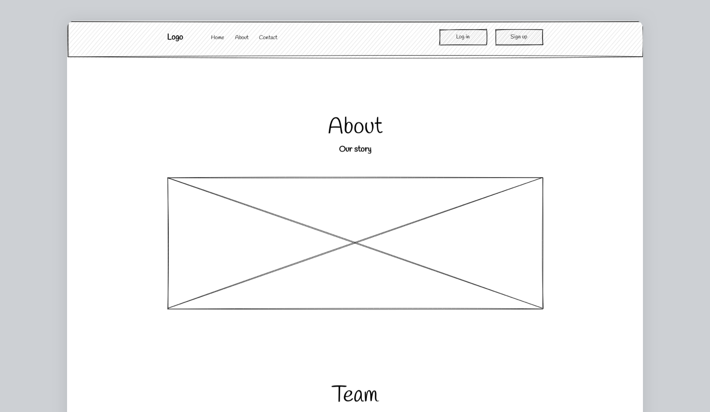 Screenshot of Website Wireframe: about us page
