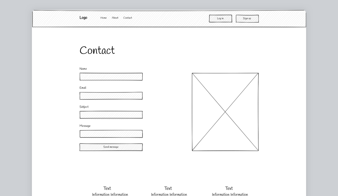 Screenshot of Website Wireframe: contact page